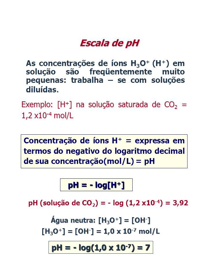 Água neutra: [H3O+] = [OH-]